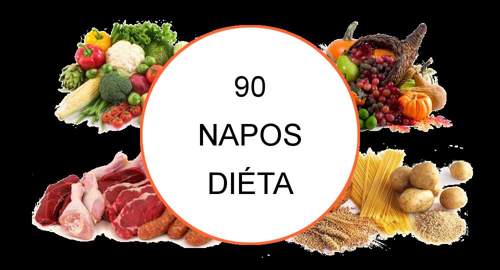 10 napos fogyókúra | Tündüs receptjei