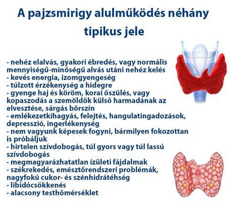 t4 fogyni fogyás gudzsaráti