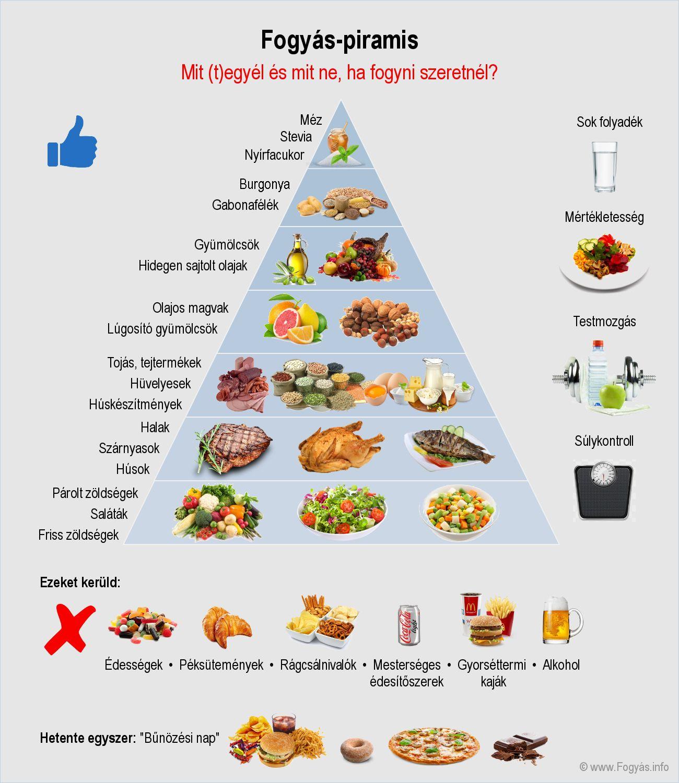 4 fontos lépés a tiszta étkezéshez - így kezdd el a clean eatinget!