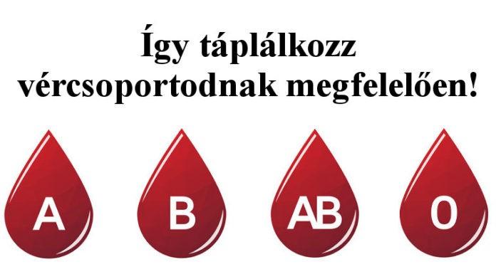AB vércsoport szerinti étrend • AB vércsoport diéta táblázat   Abs, Health, Health care