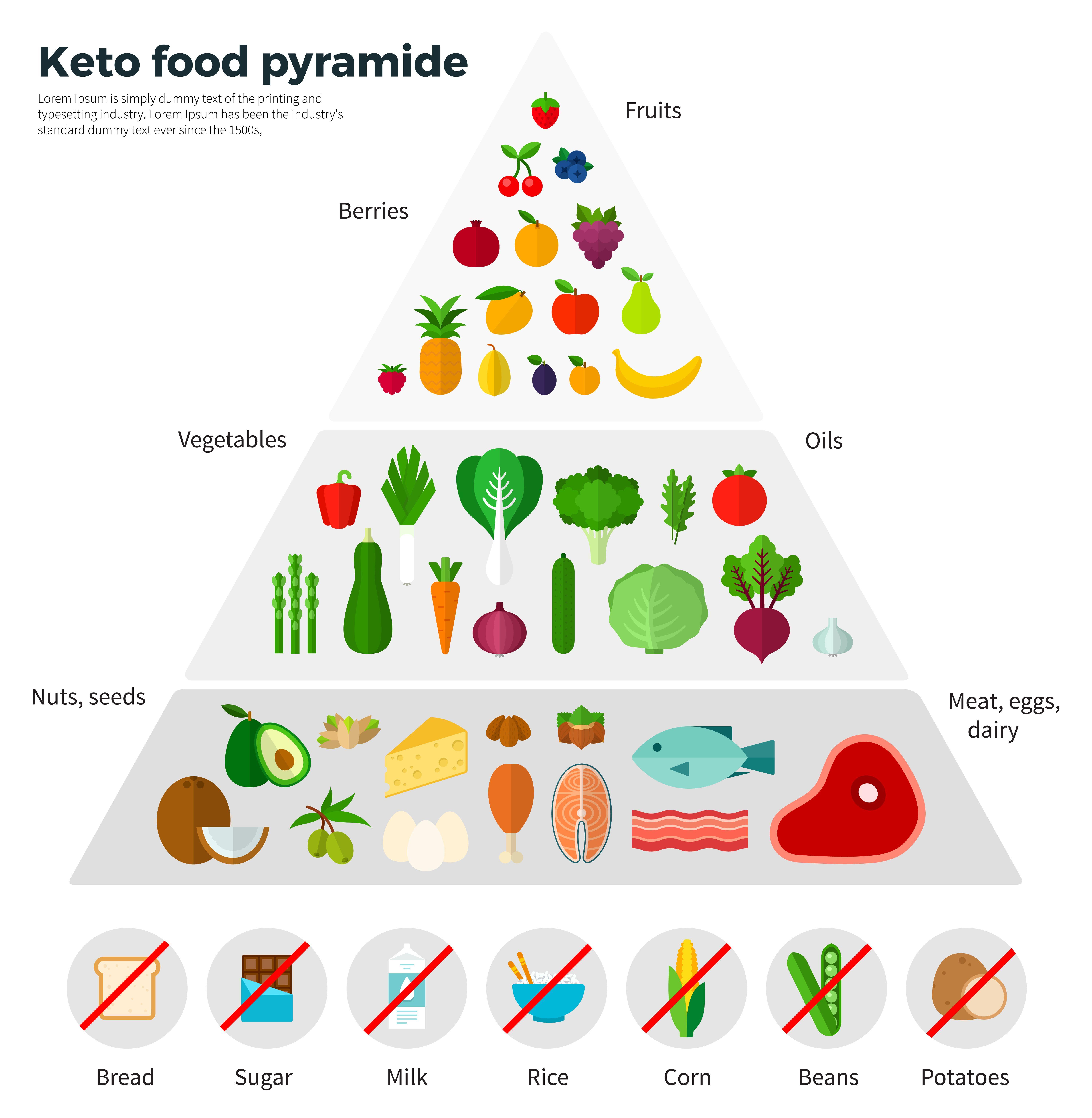 Ketogén ételek - handelsplus.hu a ketogén diéta tudástára