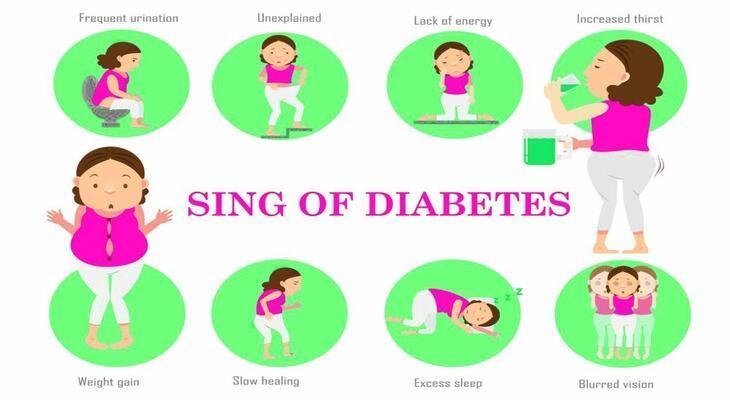 a súlycsökkenés első jele