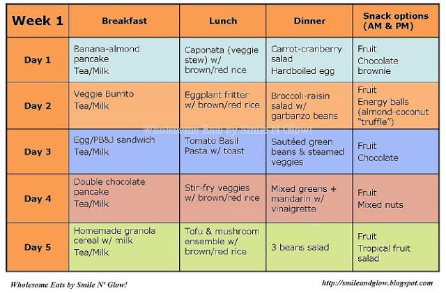 versenydiéta étrend nőknek