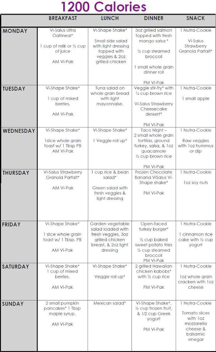 male fat loss meal plan