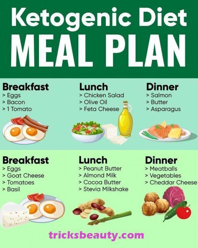 Ketogén diéta tudástár - Cikkek, receptek, tippek és rengeteg info!
