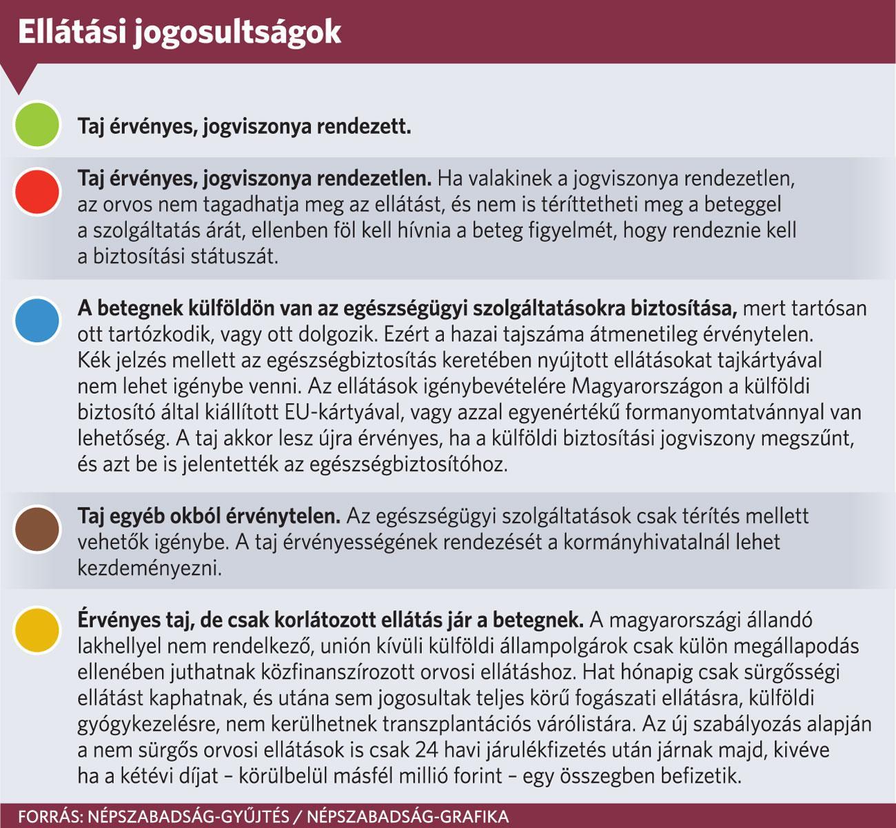 Mire való? - Sürgősségi ellátás | Debreceni Egyetem