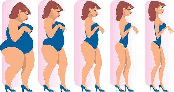 Egy hónap alatt 7 kilót fogytam, összesen et. Így csináltam - Blikk Rúzs