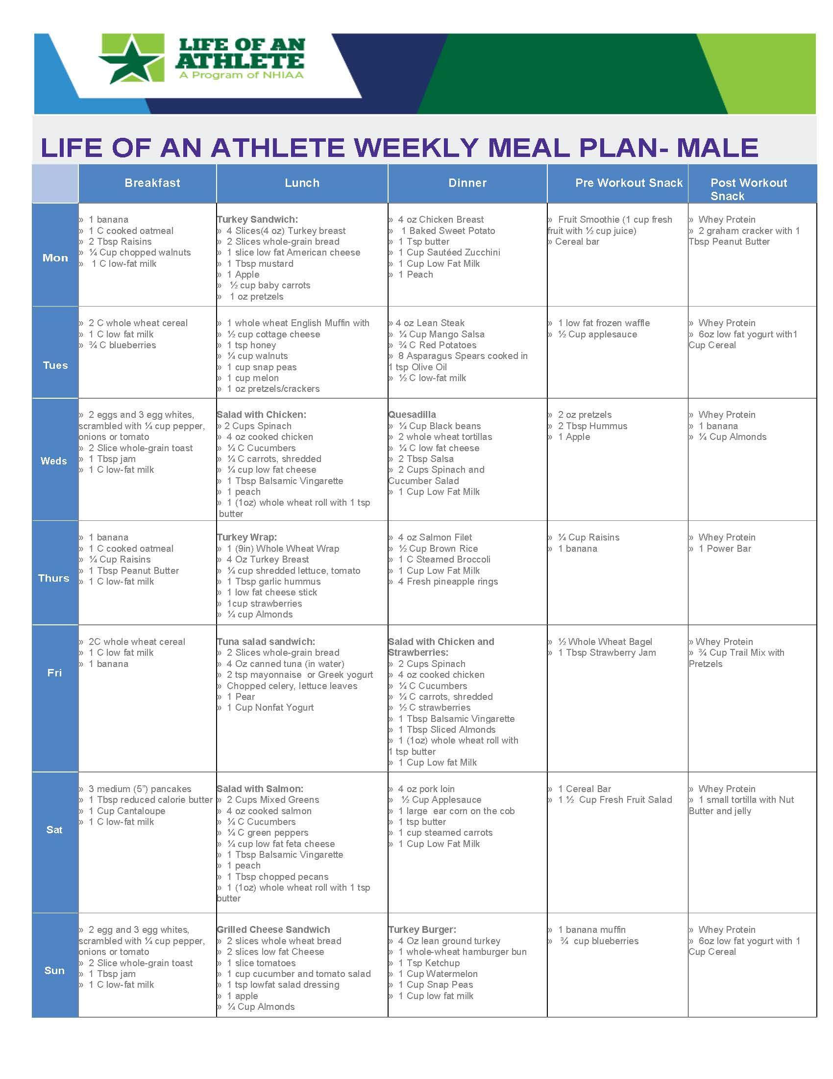 fat loss diet plan male pdf 60– 55 kg súlycsökkenés
