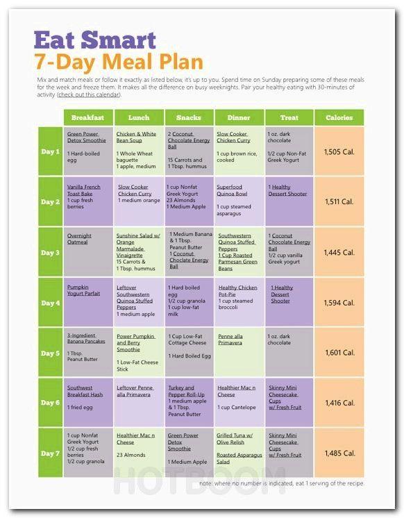 fat loss diet plan male pdf a fogyás szomorúságot okoz
