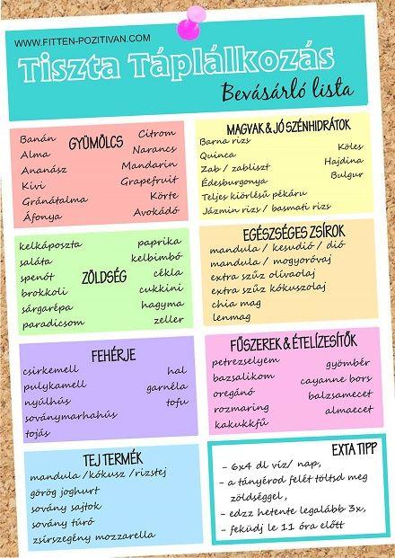 Pontos, egyszerű heti menük az egészséges és változatos táplálkozásért | Femcafe