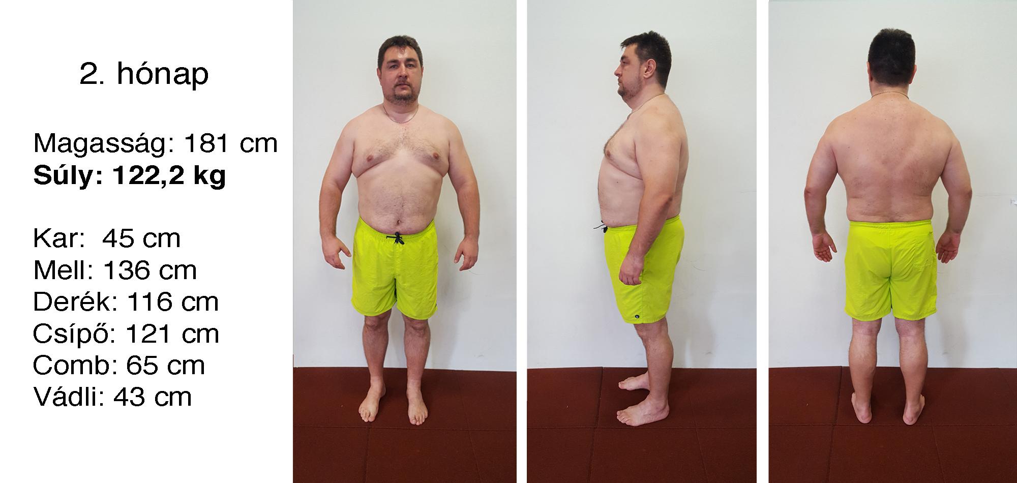65 kg súlycsökkenés