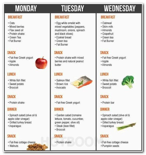 Kunena :: Topic: 8 Ways To Follow The Mediterranean Weight loss plan For Better Well being (1/1)