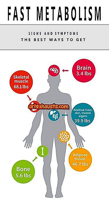 növeli az anyagcserét, lefogy fat killer ćwiczenia