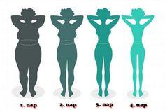 a zsírcsökkenés lassan megy végbe levis karcsúsító egyenes