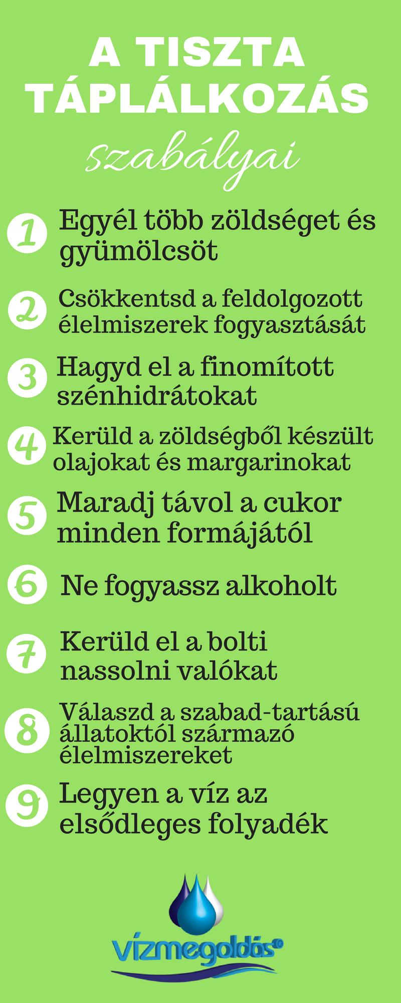 A Clean Eating 13 aranyszabálya   Clean Eating Magyarország