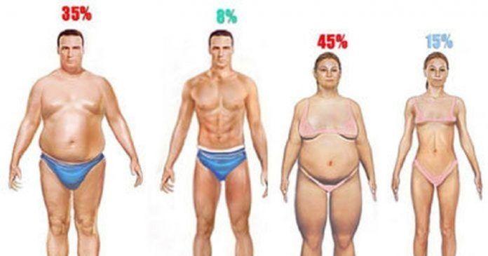 nők világában lefogy több vékony kilátás