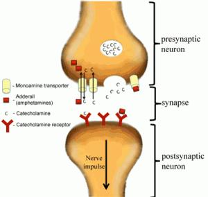 Viagra hatóanyaga, ára és hatása