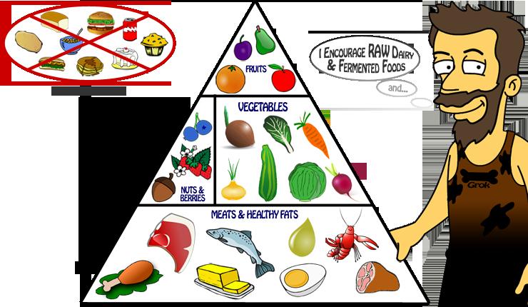 paleo diéta lényege
