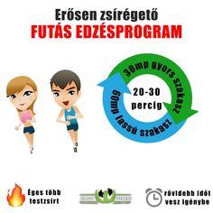 Tabata-edzés gyakorlatsor - Fogyókúra | Femina