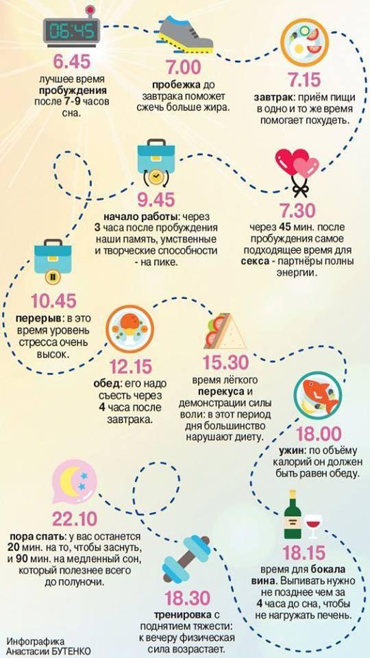 Hihetetlen fogyás Level-diétával - Női Portál