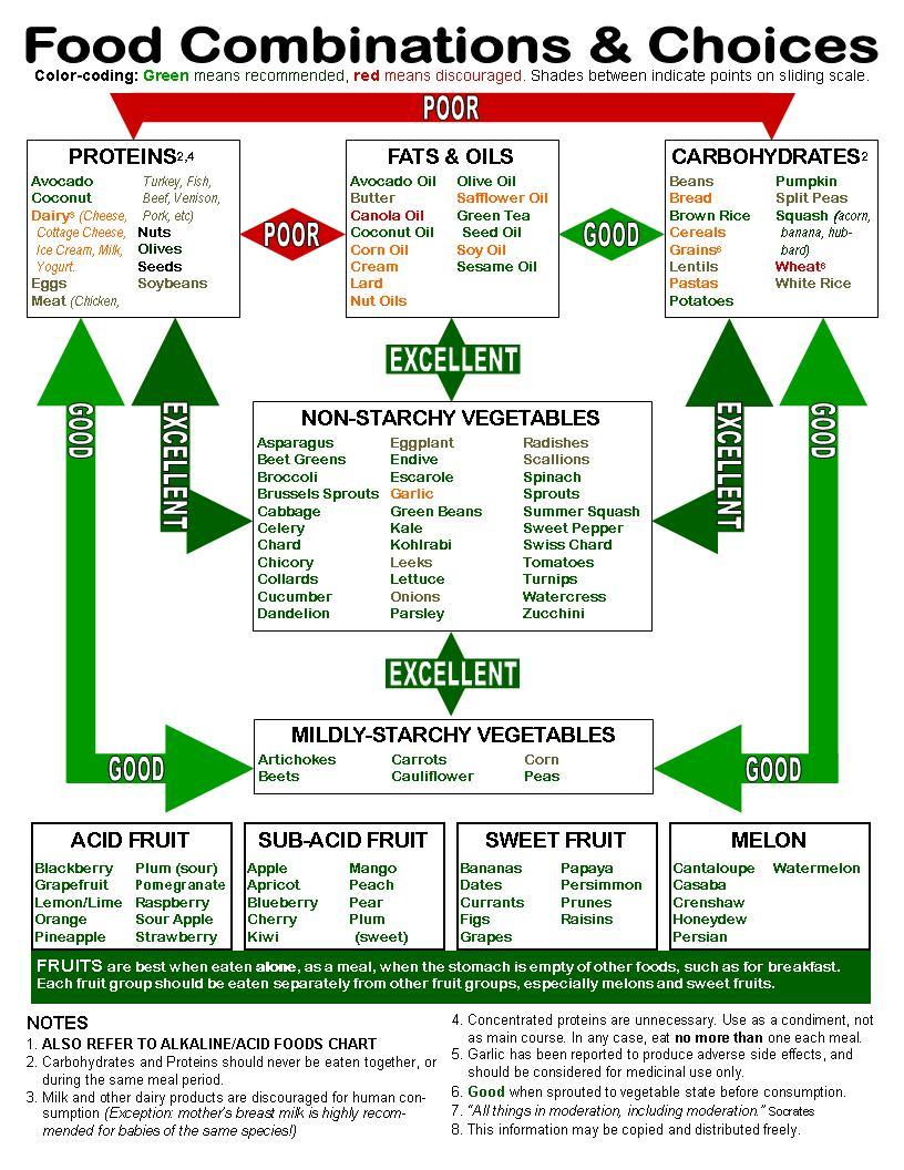 7 napos testkontroll diéta - handelsplus.hu Egyéb