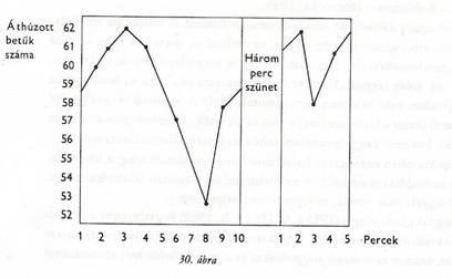 Az akkumulátor üzemidejének és élettartamának maximalizálása