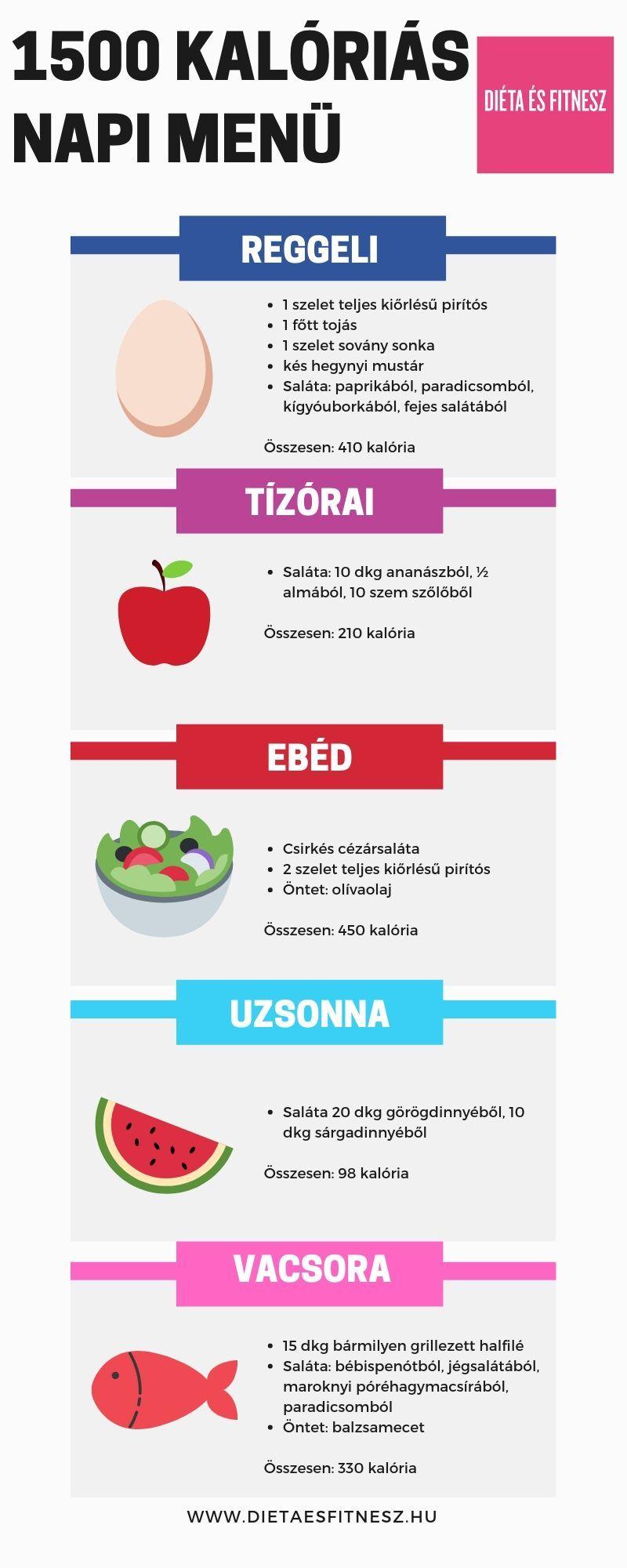 egészséges diéta hogyan lehet lefogyni 50 kg