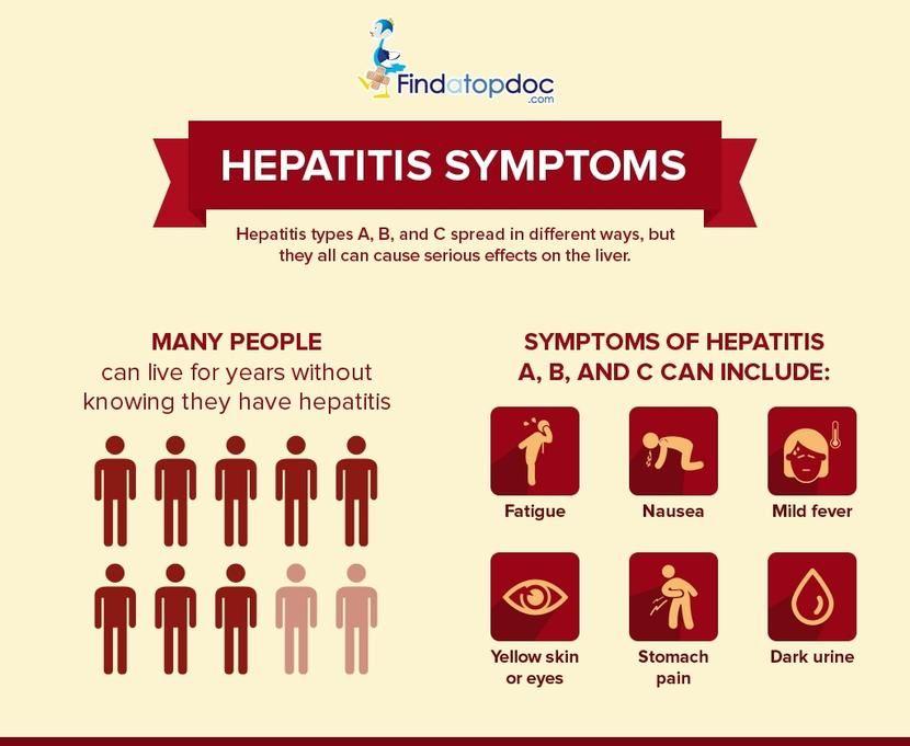 Be Healthy - Hepatitis